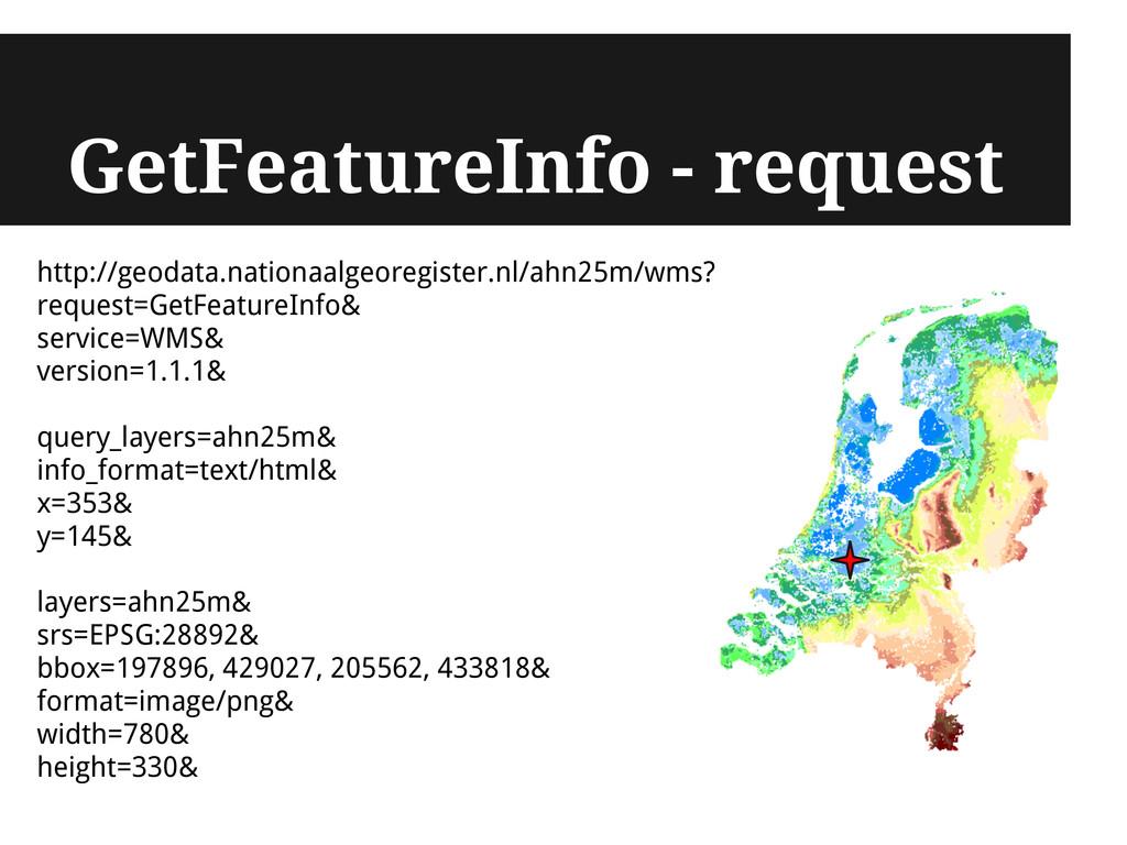 GetFeatureInfo - request http://geodata.nationa...