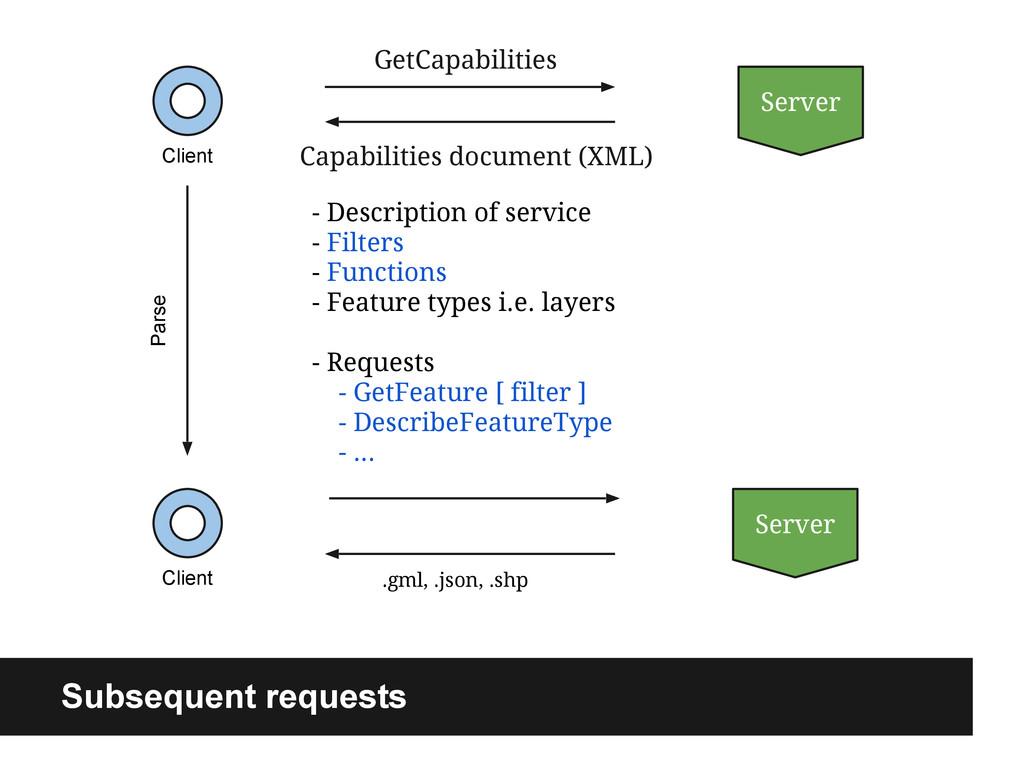 Client Server - Description of service - Filter...