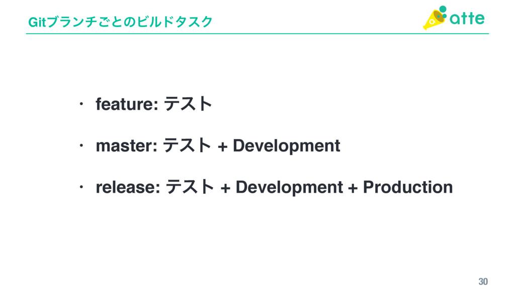 Gitϒϥϯν͝ͱͷϏϧυλεΫ 30 • feature: ςετ • master: ςε...