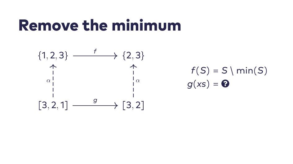 R e m o v e t h e m i n i m u m {1 , 2 , 3 } {2...