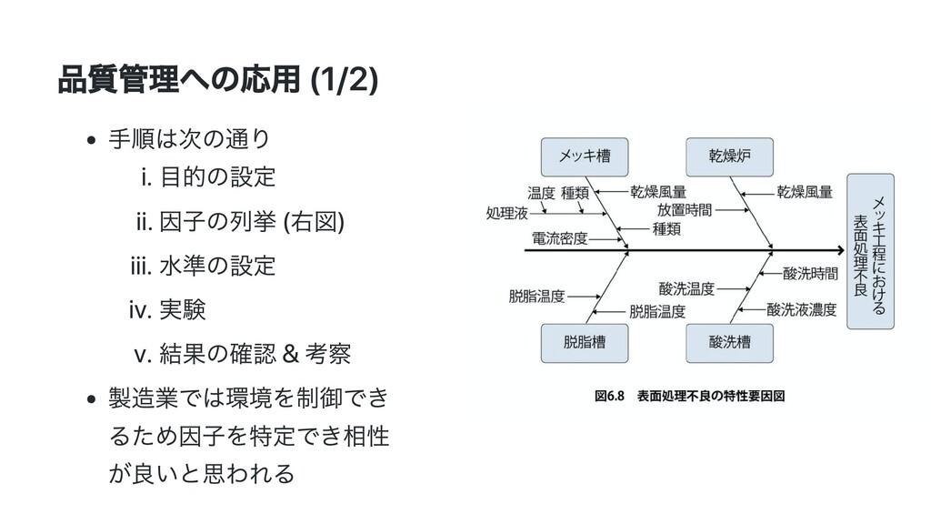 品質管理への応⽤ (1/2) ⼿順は次の通り i. ⽬的の設定 ii. 因⼦の列挙 (右図) ...
