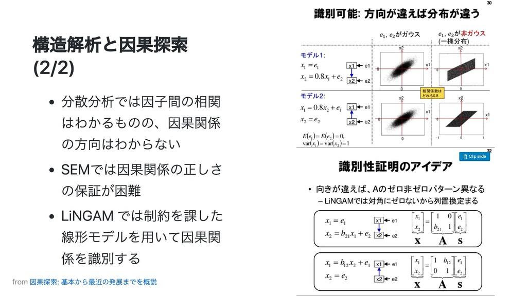 構造解析と因果探索 (2/2) 分散分析では因⼦間の相関 はわかるものの、因果関係 の⽅向はわ...