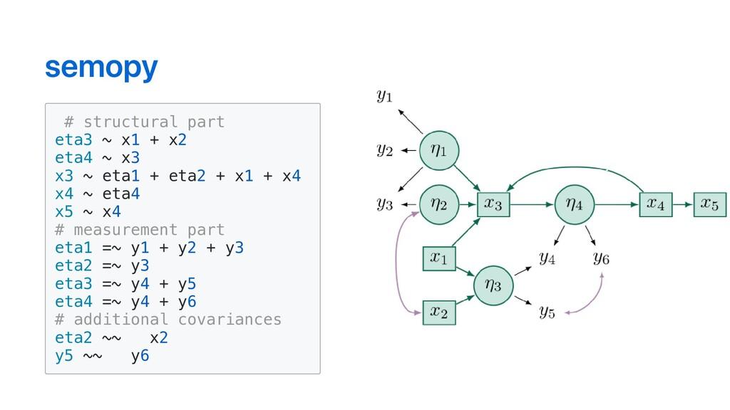 semopy # structural part eta3 ~ x1 + x2 eta4 ~ ...