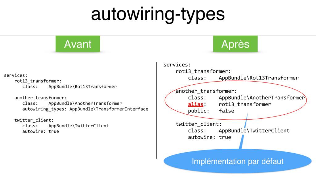 autowiring-types Implémentation par défaut serv...