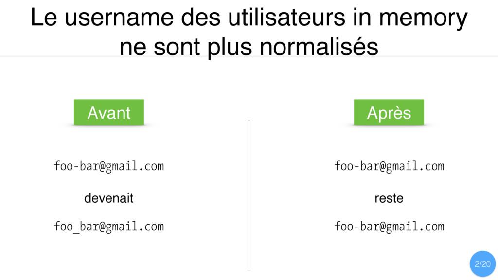Le username des utilisateurs in memory ne sont ...
