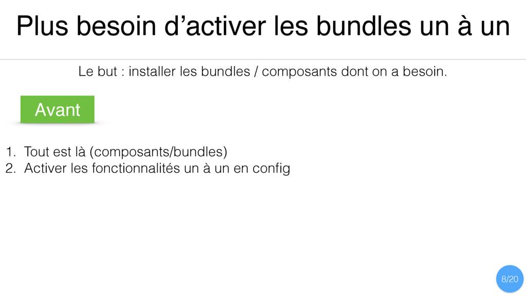 Plus besoin d'activer les bundles un à un Le bu...