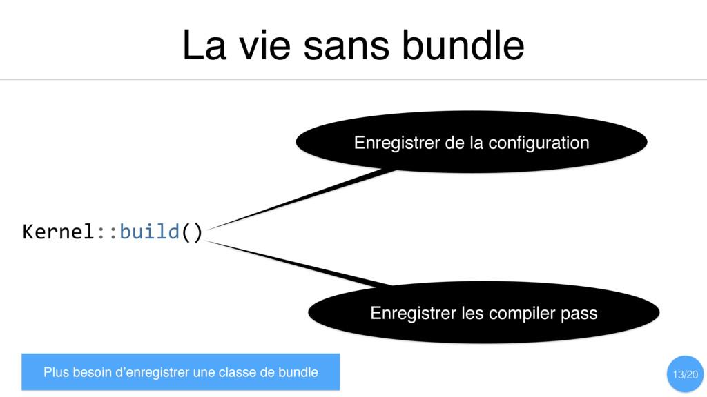 La vie sans bundle Kernel::build() Enregistrer ...