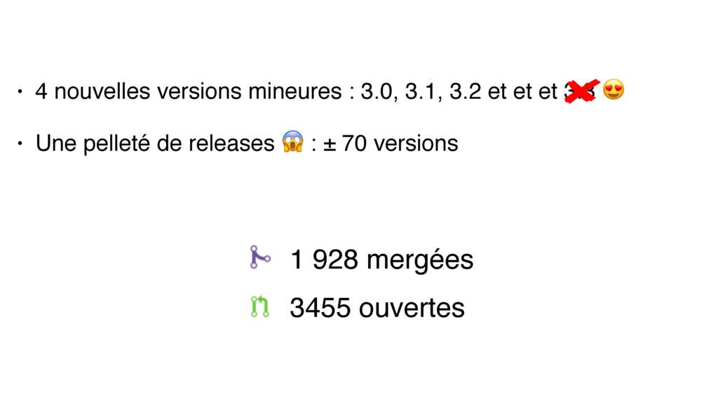 • 4 nouvelles versions mineures : 3.0, 3.1, 3.2...
