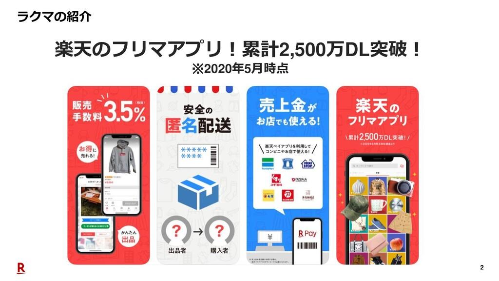 2 ラクマの紹介 楽天のフリマアプリ!累計2,500万DL突破! ※2020年5月時点