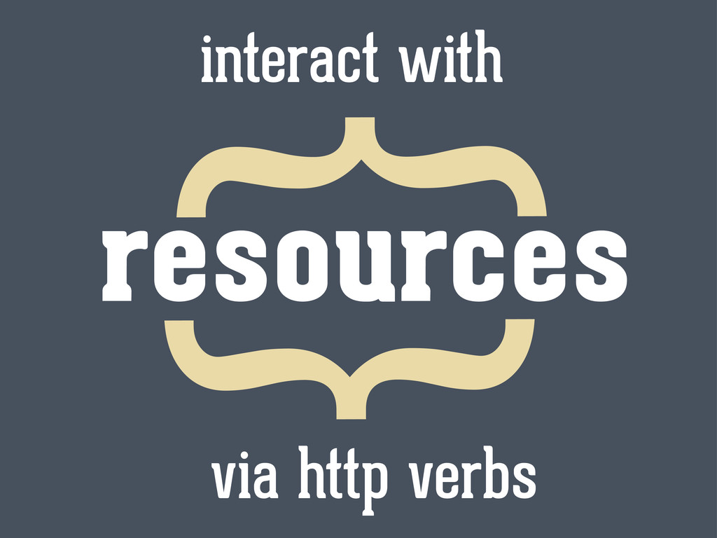 resources interact with via http verbs } }