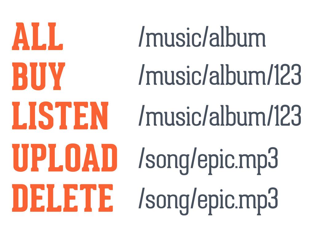 ALL /music/album LISTEN /music/album/123 BUY /m...