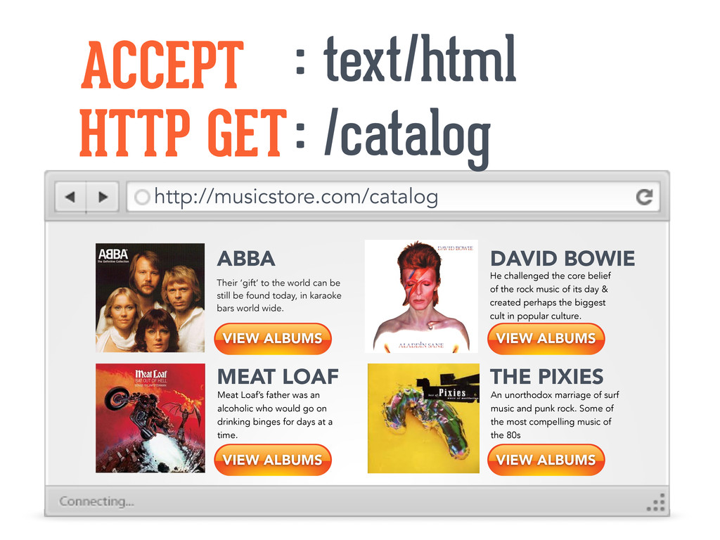 HTTP GET ACCEPT : /catalog : text/html VIEW ALB...