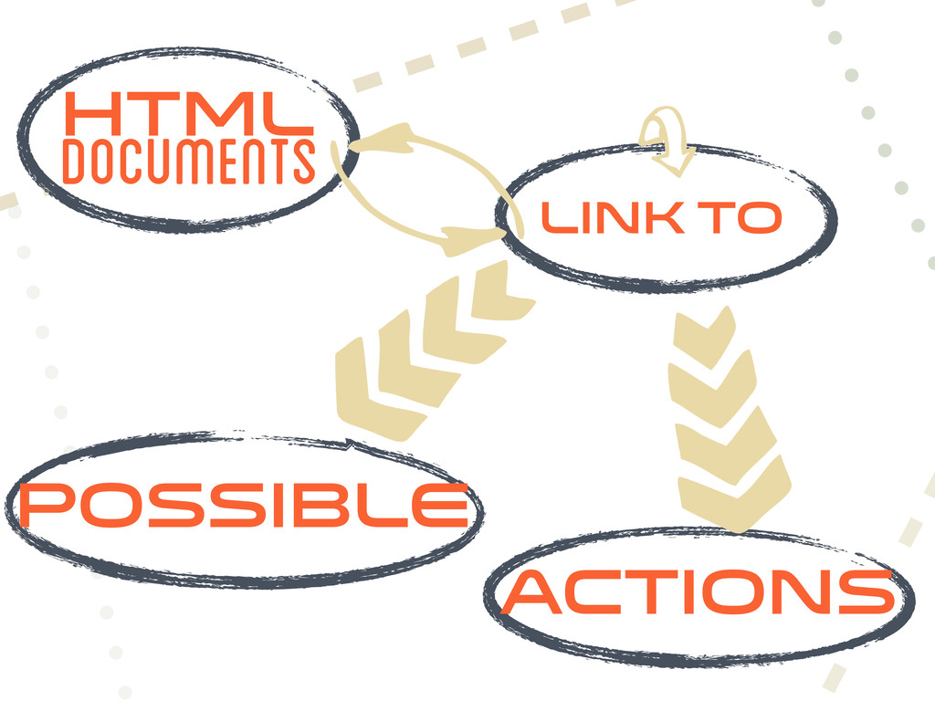 link to documents actions POSSIBLE HTML