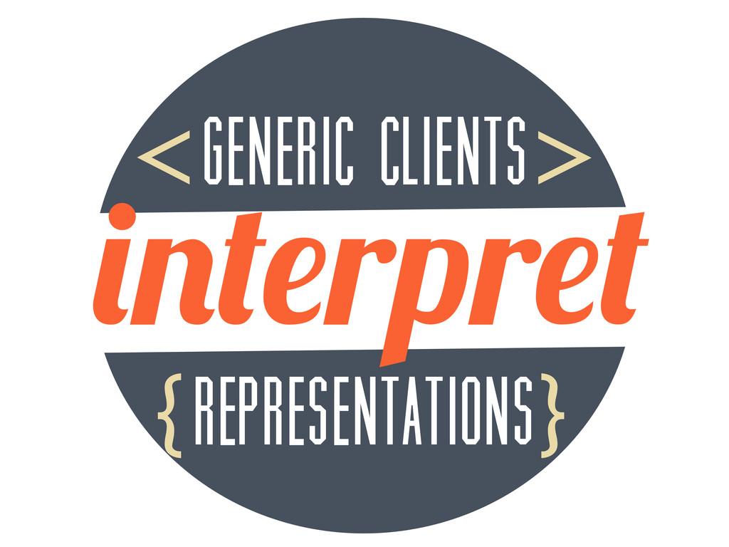 generic clients interpret representations rpr <...