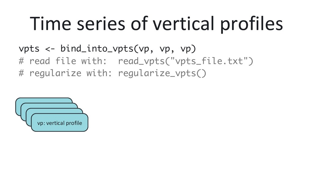 Time series of vertical profiles vpts <- bind_i...