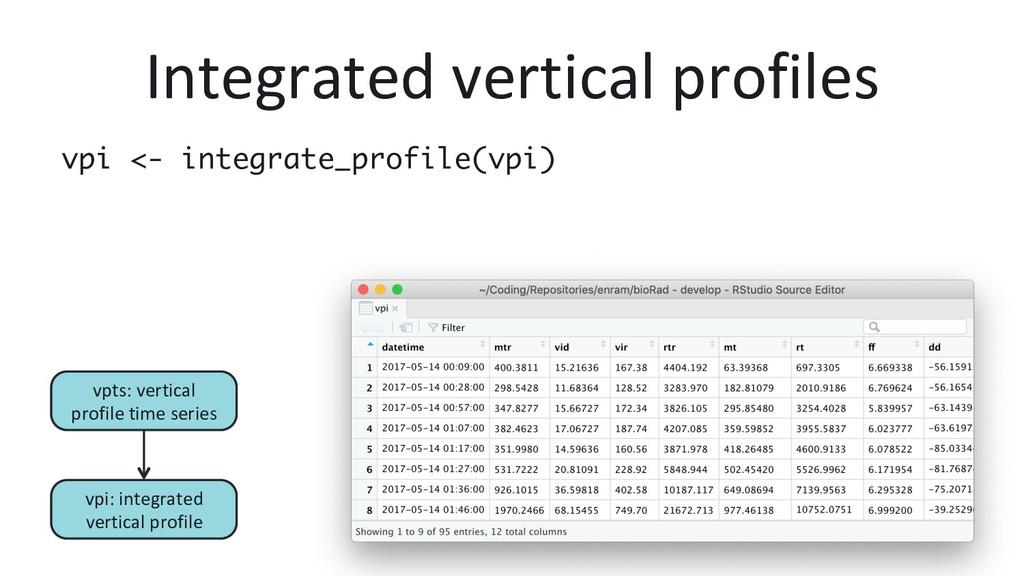 Integrated vertical profiles vpi <- integrate_p...