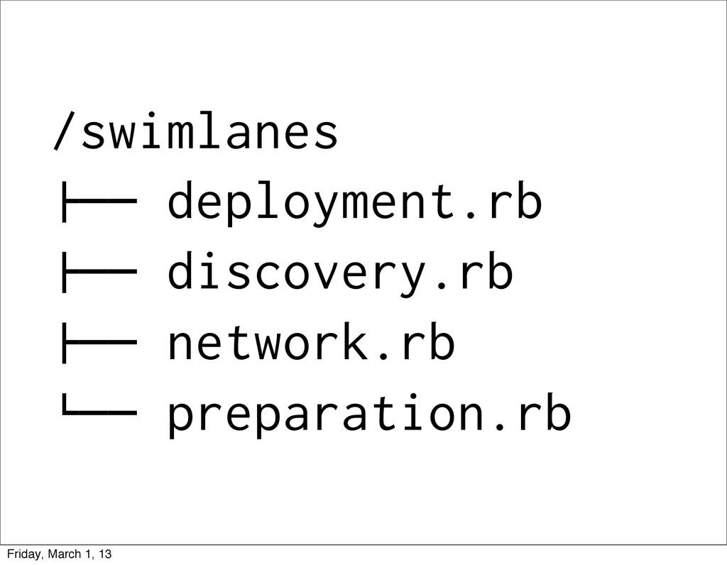 "/swimlanes !"""" deployment.rb !"""" discovery.rb !..."