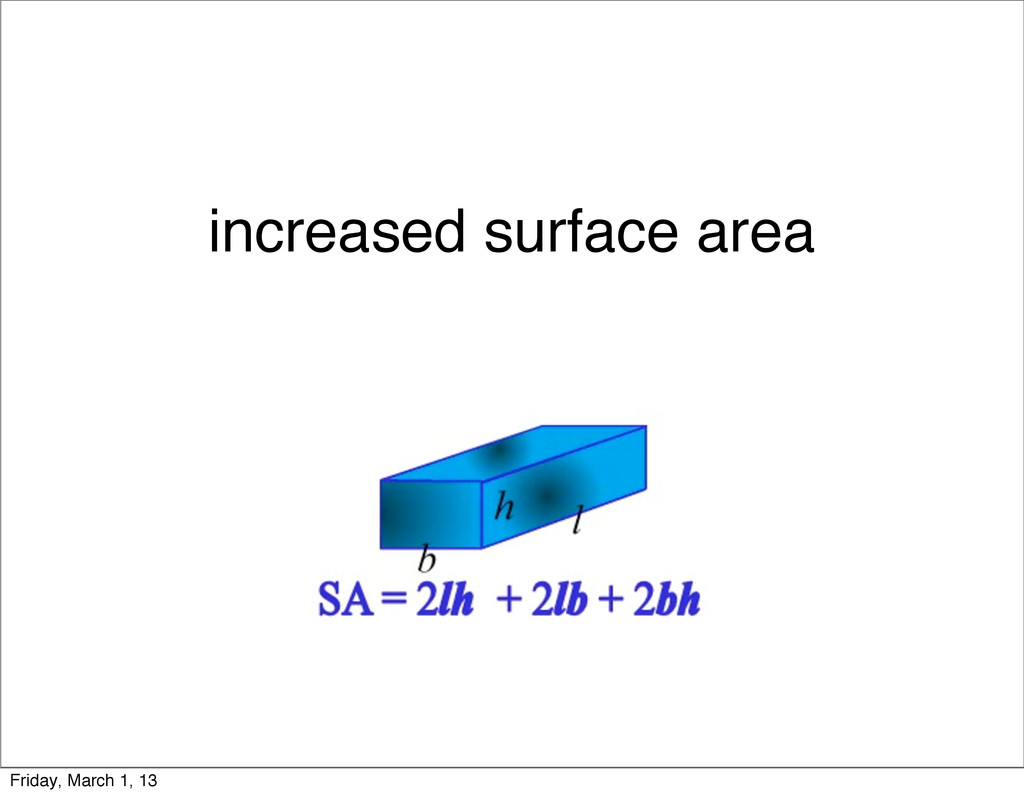 increased surface area Friday, March 1, 13