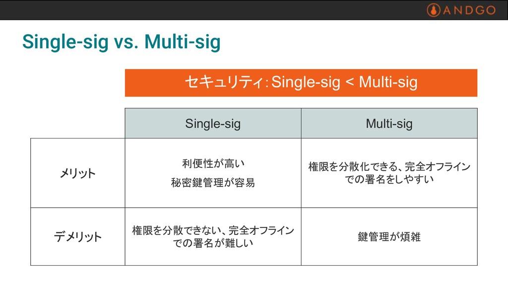 セキュリティ:Single-sig < Multi-sig Single-sig Multi-...