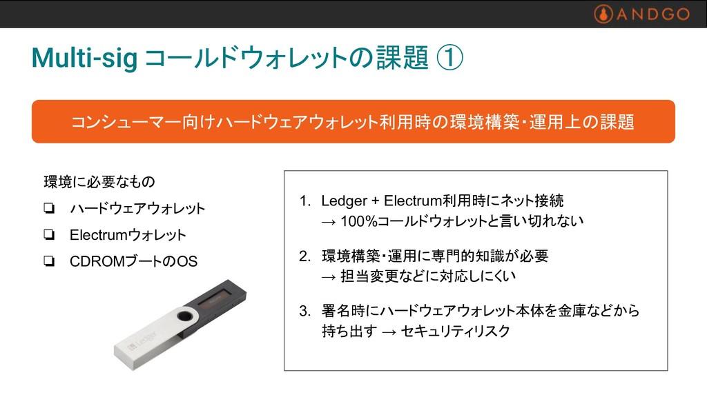 環境に必要なもの ❏ ハードウェアウォレット ❏ Electrumウォレット ❏ CDROMブ...