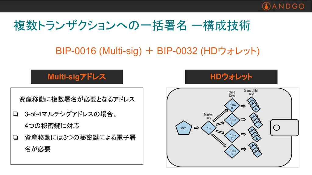 BIP-0016 (Multi-sig) + BIP-0032 (HDウォレット) 資産移動に...