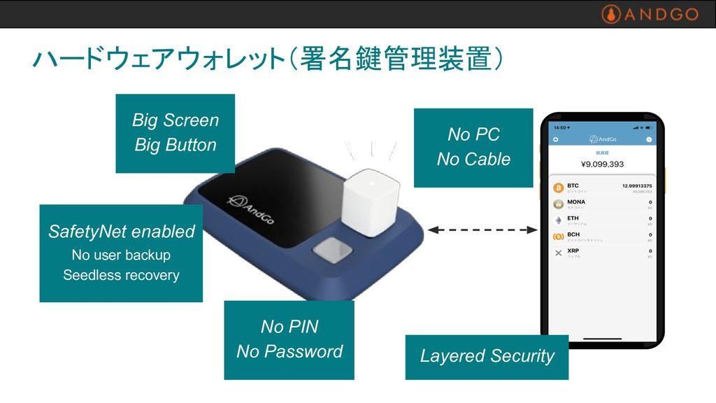 ハードウェアウォレット(署名鍵管理装置) No PIN No Password SafetyN...