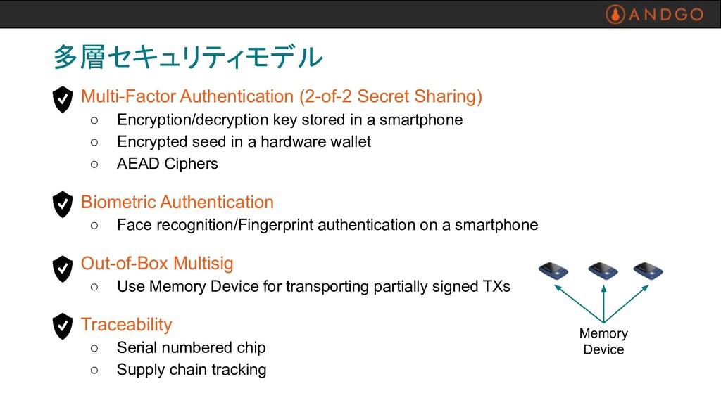多層セキュリティモデル Multi-Factor Authentication (2-of-2...