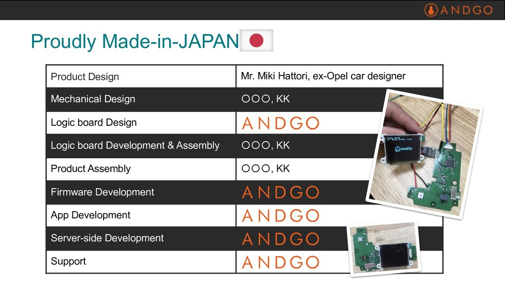 Proudly Made-in-JAPAN Product Design Mr. Miki H...
