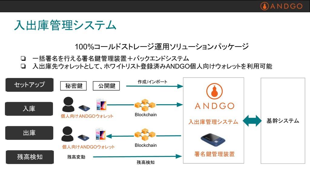 100%コールドストレージ運用ソリューションパッケージ ❏ 一括署名を行える署名鍵管理装置+バ...