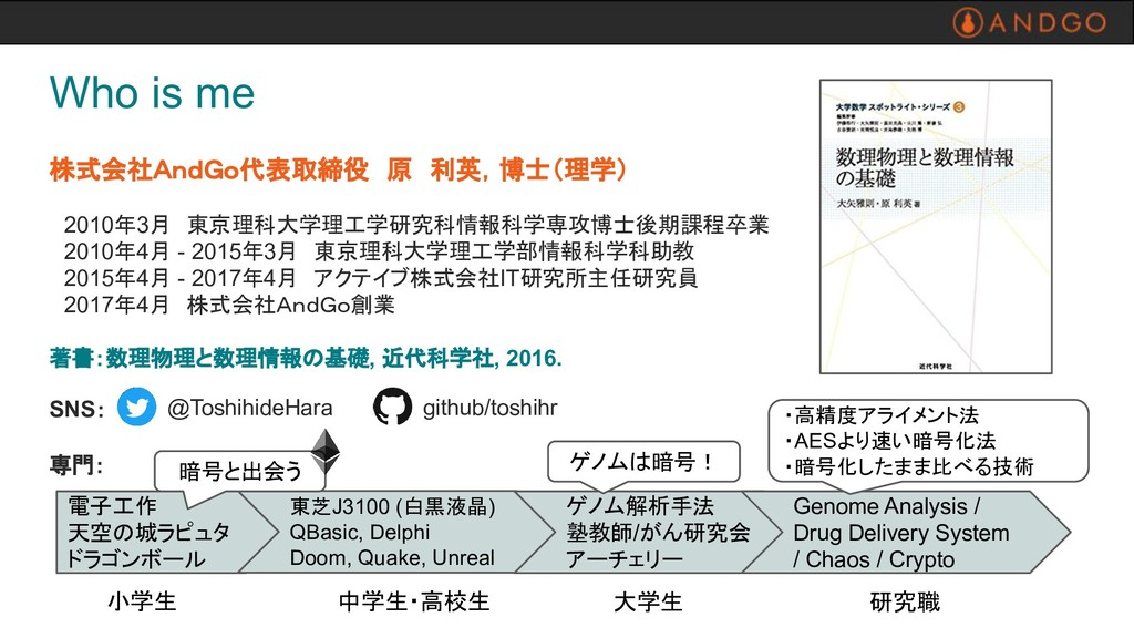 株式会社AndGo代表取締役 原 利英,博士(理学)  2010年3月 東京理科大学理工学研究...