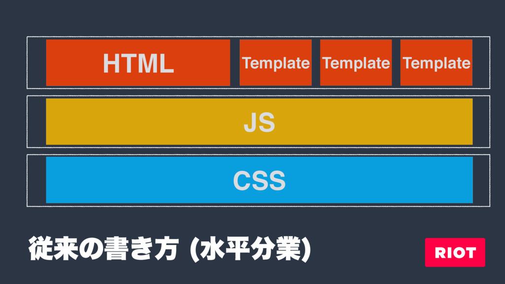 ैདྷͷॻ͖ํ ਫฏۀ  CSS HTML JS Template Template Tem...