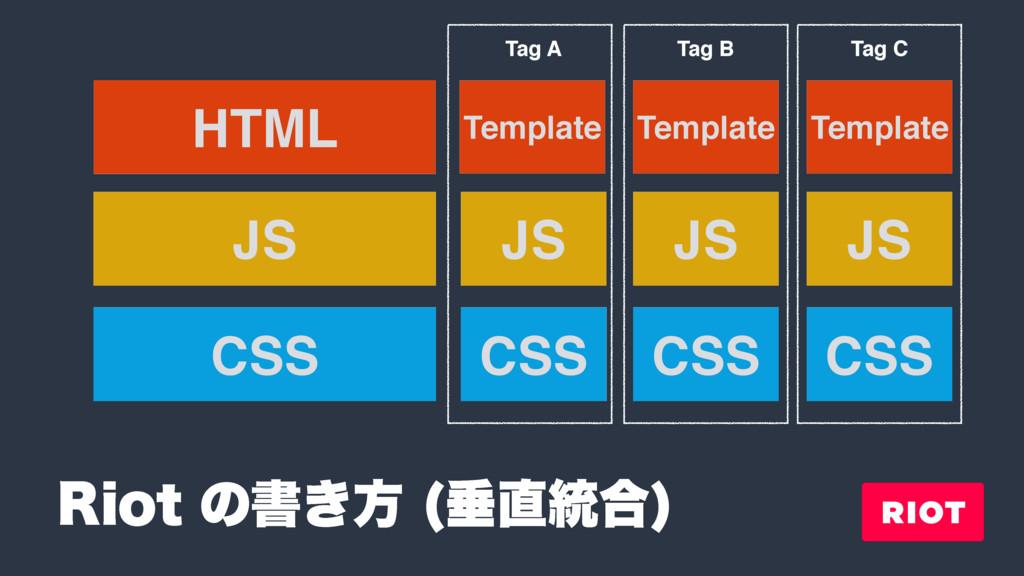 3JPUͷॻ͖ํ ਨ౷߹  CSS HTML JS Template Template ...