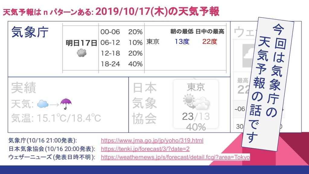 気象庁(10/16 21:00発表): https://www.jma.go.jp/jp/yo...