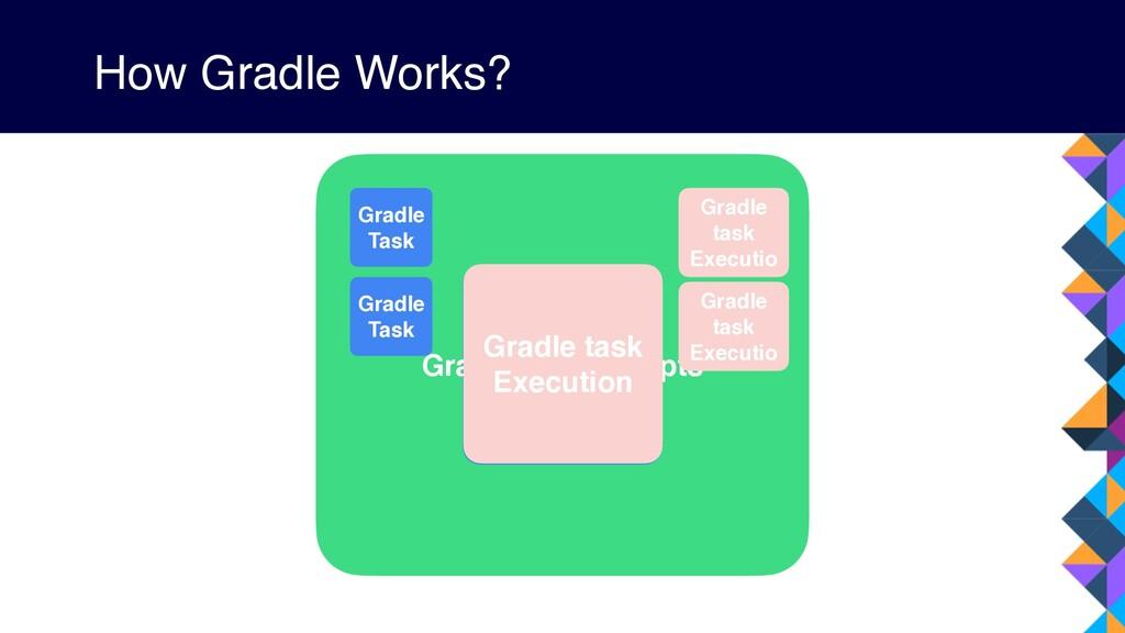 How Gradle Works? Gradle Task Gradle Build Scri...