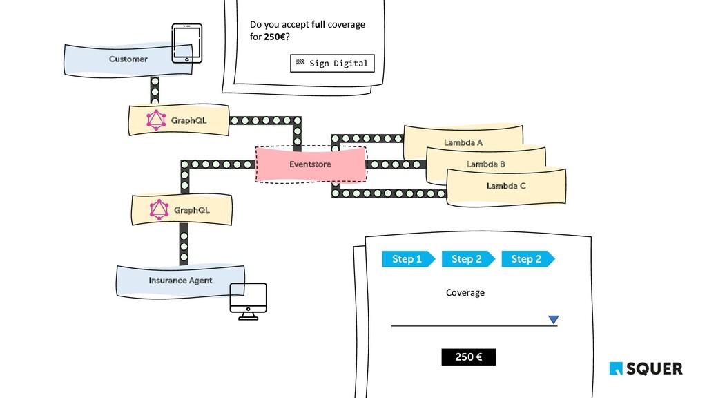 GraphQL Step 1 Step 2 Step 2 Car Brand Build Ye...