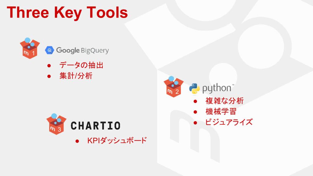 Three Key Tools 1 2 3 ● データの抽出 ● 集計/分析 ● 複雑な分析 ...
