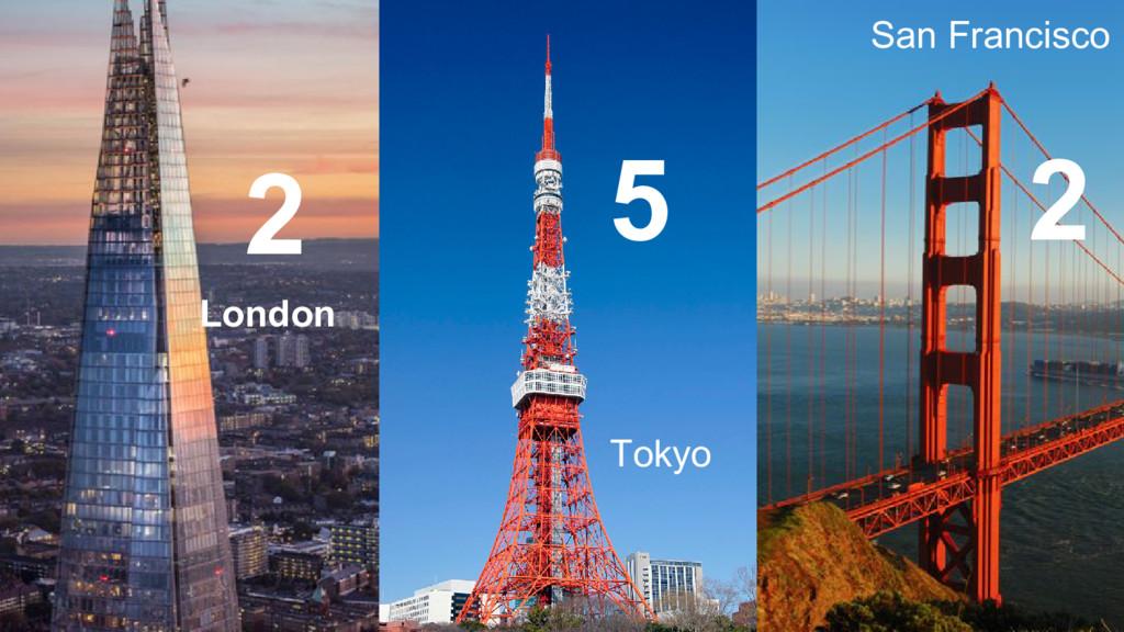 London Tokyo San Francisco 2 5 2