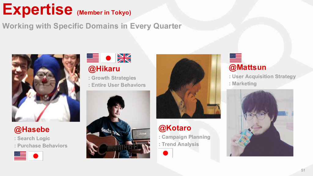 51 Expertise (Member in Tokyo) Working with Spe...