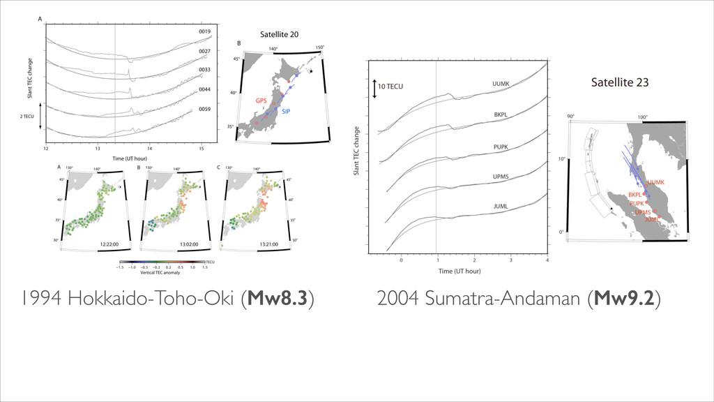 1994 Hokkaido-Toho-Oki (Mw8.3) 2004 Sumatra-And...