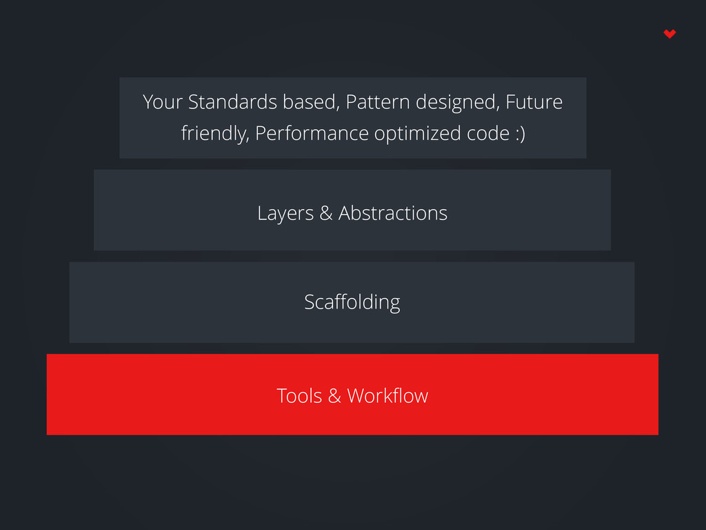 Tools & Workflow Scaffolding Layers & Abstracti...