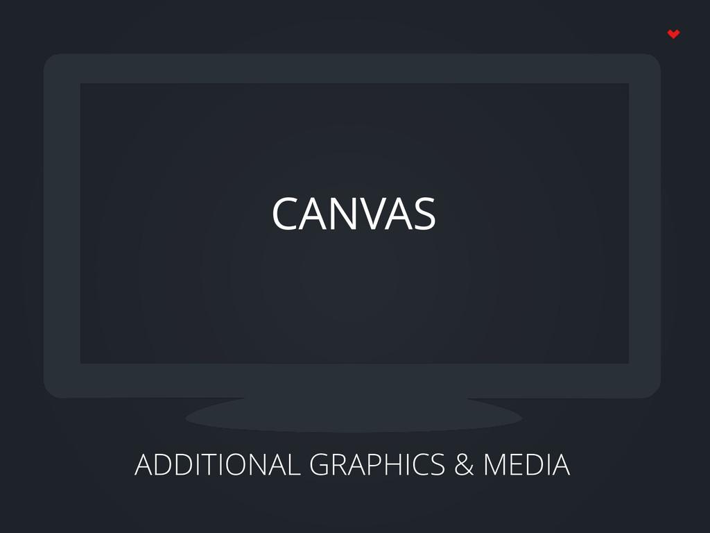 ADDITIONAL GRAPHICS & MEDIA CANVAS