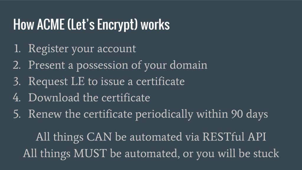 How ACME (Let's Encrypt) works 1. Register your...