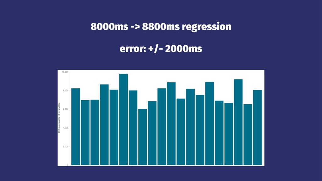 8000ms -> 8800ms regression error: +/- 2000ms