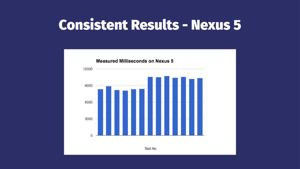 Consistent Results - Nexus 5