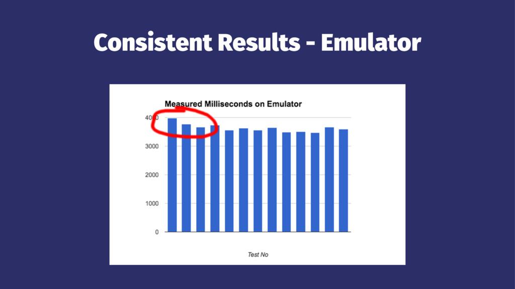 Consistent Results - Emulator
