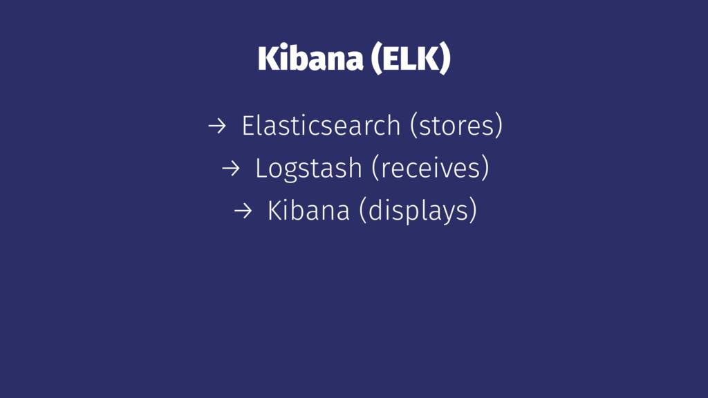 Kibana (ELK) → Elasticsearch (stores) → Logstas...