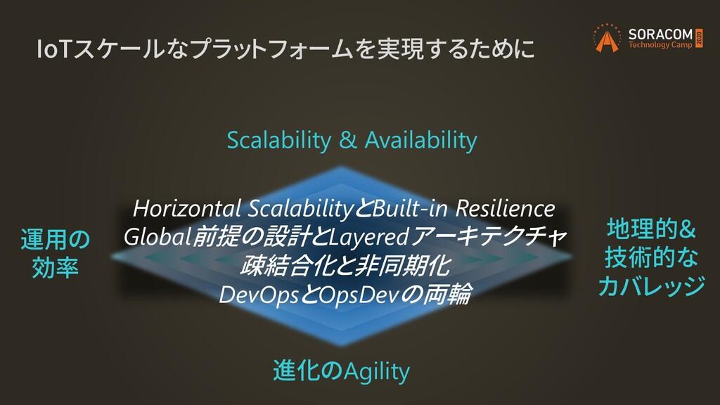 IoTスケールなプラットフォームを実現するために Scalability & Availabi...