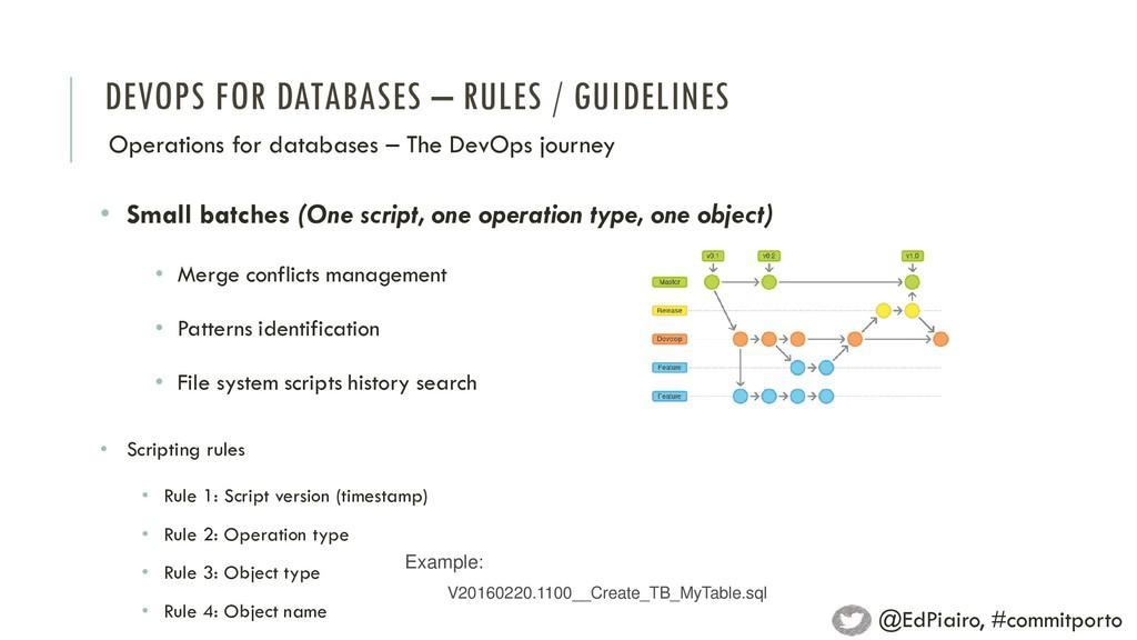 DEVOPS FOR DATABASES – RULES / GUIDELINES Opera...