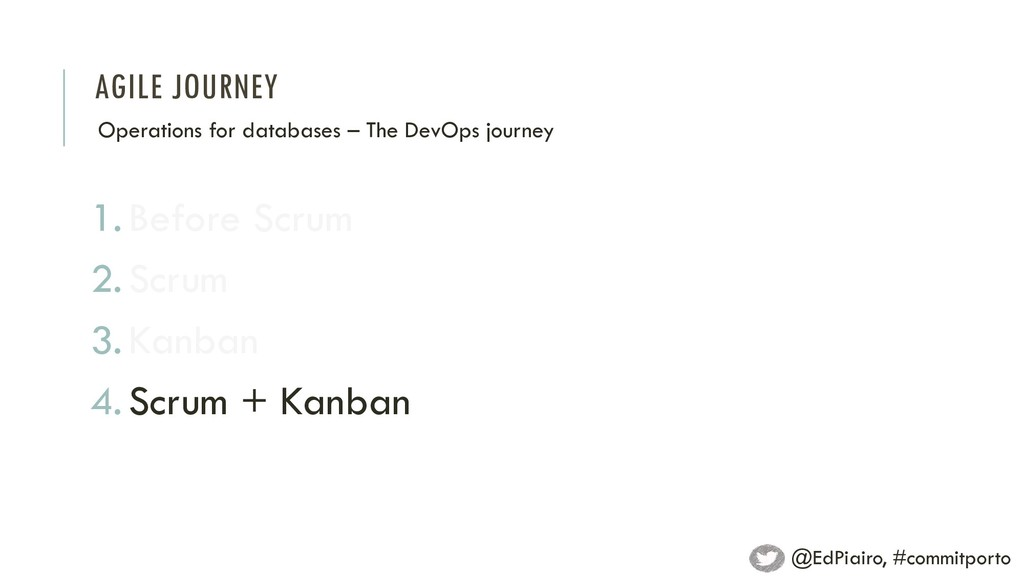 AGILE JOURNEY 1.Before Scrum 2.Scrum 3.Kanban 4...