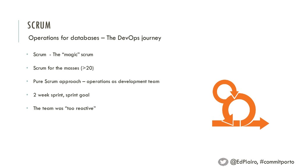 SCRUM Operations for databases – The DevOps jou...